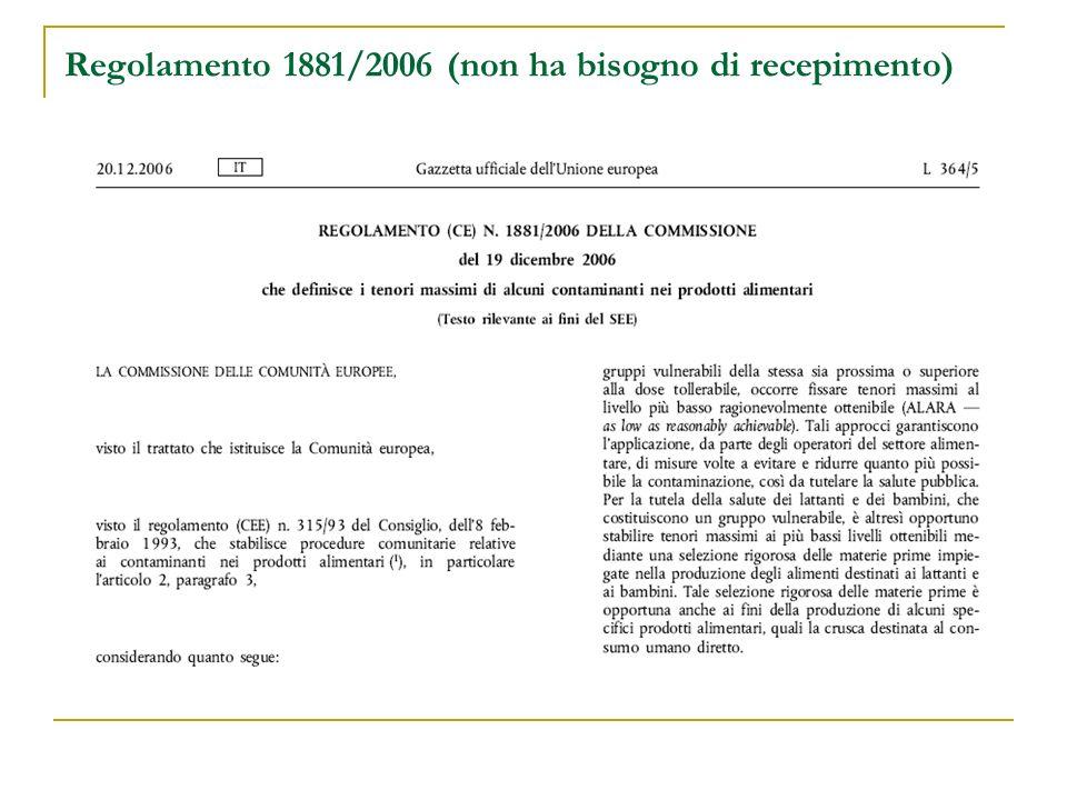 Regolamento 1881/2006 (non ha bisogno di recepimento)