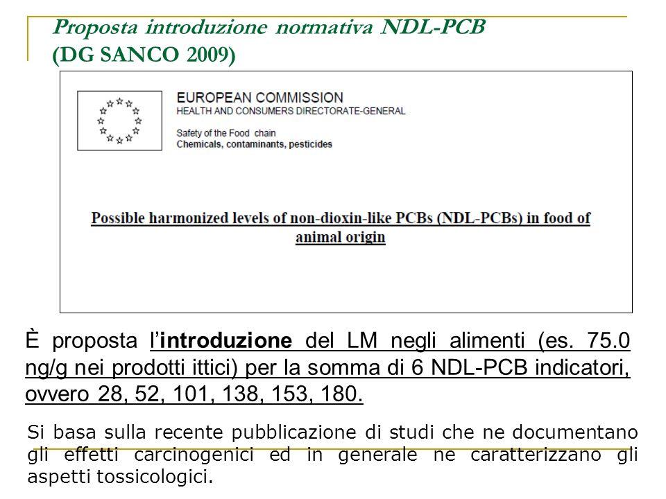 Proposta introduzione normativa NDL-PCB (DG SANCO 2009) È proposta lintroduzione del LM negli alimenti (es. 75.0 ng/g nei prodotti ittici) per la somm