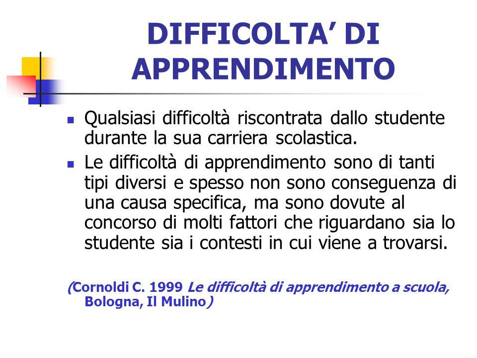 DIFFICOLTA DI APPRENDIMENTO Qualsiasi difficoltà riscontrata dallo studente durante la sua carriera scolastica. Le difficoltà di apprendimento sono di