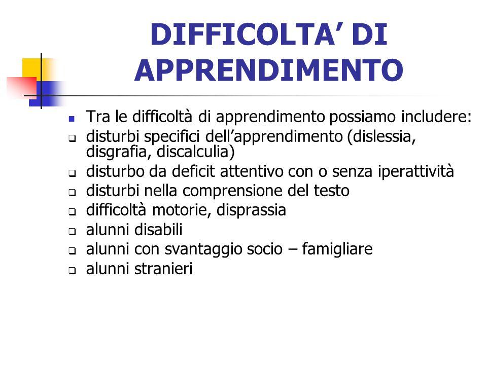 DIFFICOLTA DI APPRENDIMENTO Tra le difficoltà di apprendimento possiamo includere: disturbi specifici dellapprendimento (dislessia, disgrafia, discalc