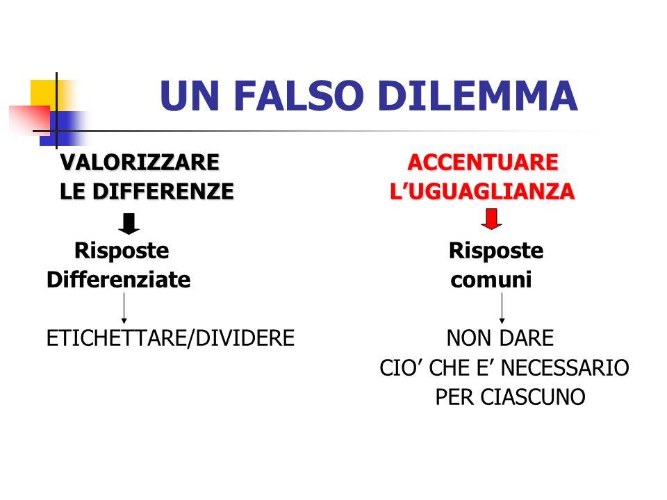 UN FALSO DILEMMA VALORIZZARE ACCENTUARE LE DIFFERENZE LUGUAGLIANZA LE DIFFERENZE LUGUAGLIANZA Risposte Risposte Differenziate comuni ETICHETTARE/DIVID