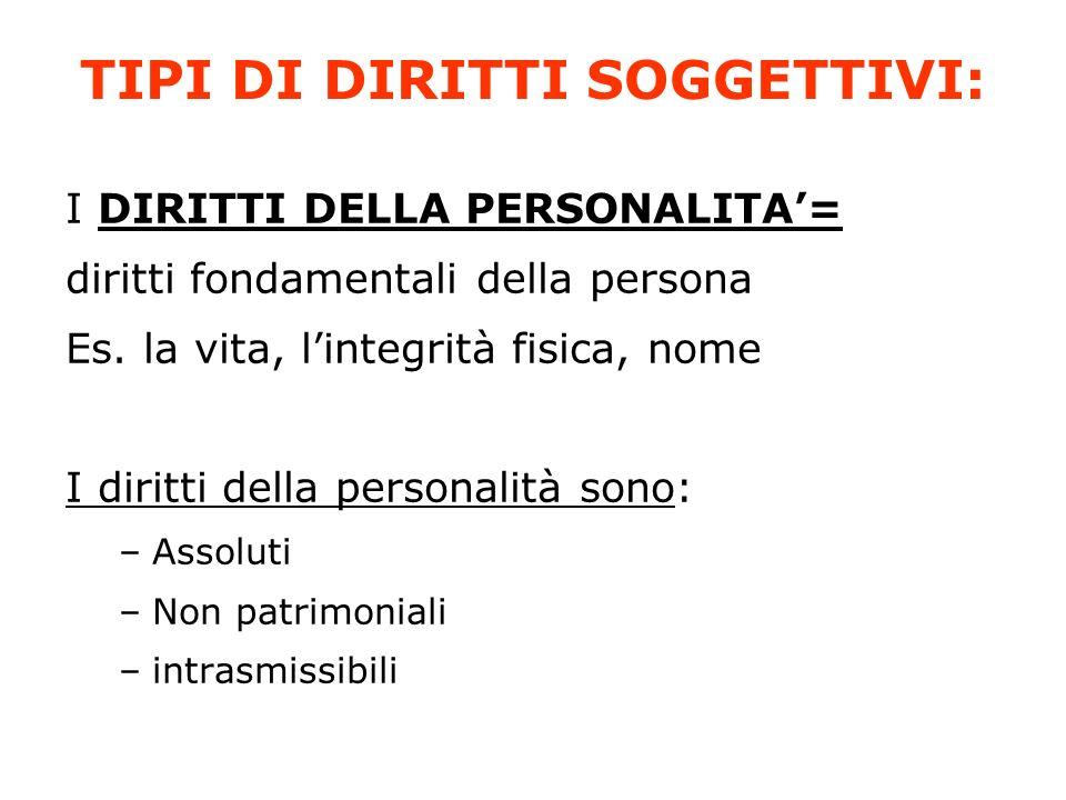 TIPI DI DIRITTI SOGGETTIVI: I DIRITTI DELLA PERSONALITA= diritti fondamentali della persona Es.