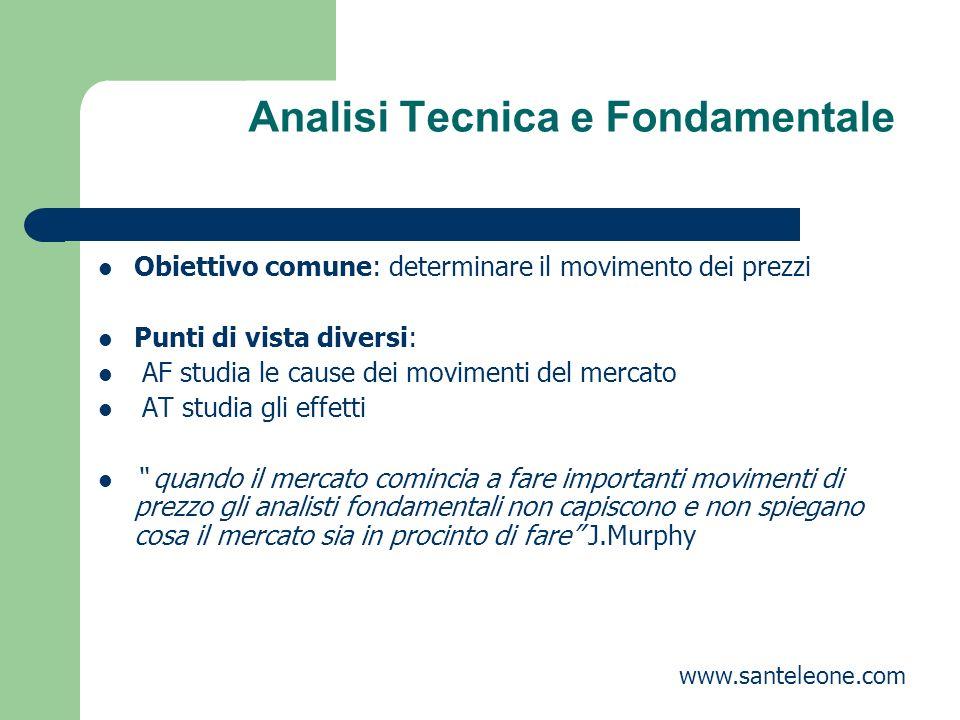 Analisi Tecnica e Fondamentale Obiettivo comune: determinare il movimento dei prezzi Punti di vista diversi: AF studia le cause dei movimenti del merc