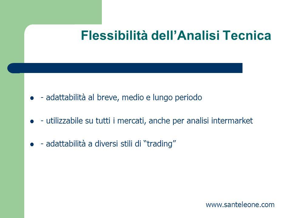 Flessibilità dellAnalisi Tecnica - adattabilità al breve, medio e lungo periodo - utilizzabile su tutti i mercati, anche per analisi intermarket - ada