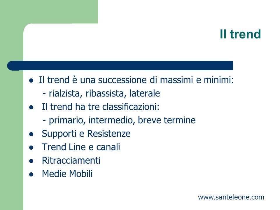 Il trend Il trend è una successione di massimi e minimi: - rialzista, ribassista, laterale Il trend ha tre classificazioni: - primario, intermedio, br