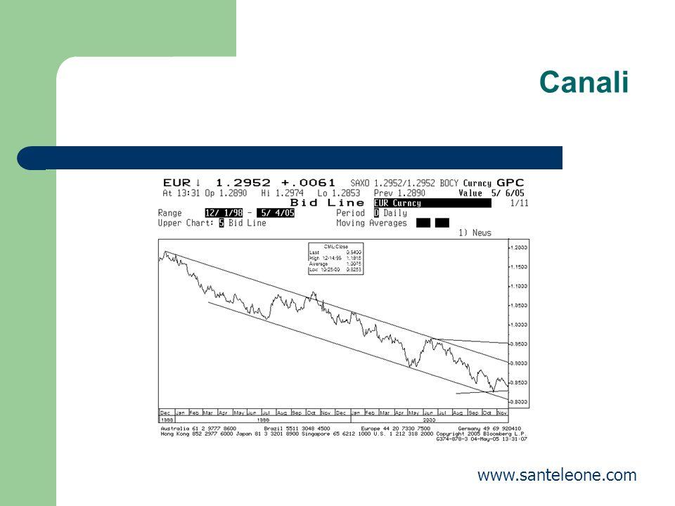Canali www.santeleone.com