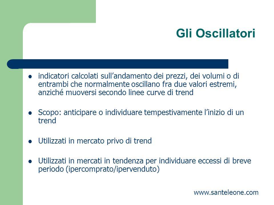 Gli Oscillatori indicatori calcolati sullandamento dei prezzi, dei volumi o di entrambi che normalmente oscillano fra due valori estremi, anziché muov