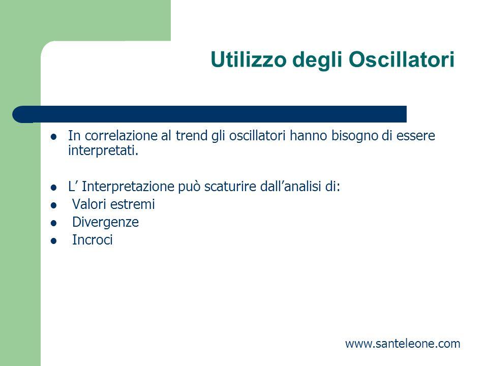 Utilizzo degli Oscillatori In correlazione al trend gli oscillatori hanno bisogno di essere interpretati. L Interpretazione può scaturire dallanalisi