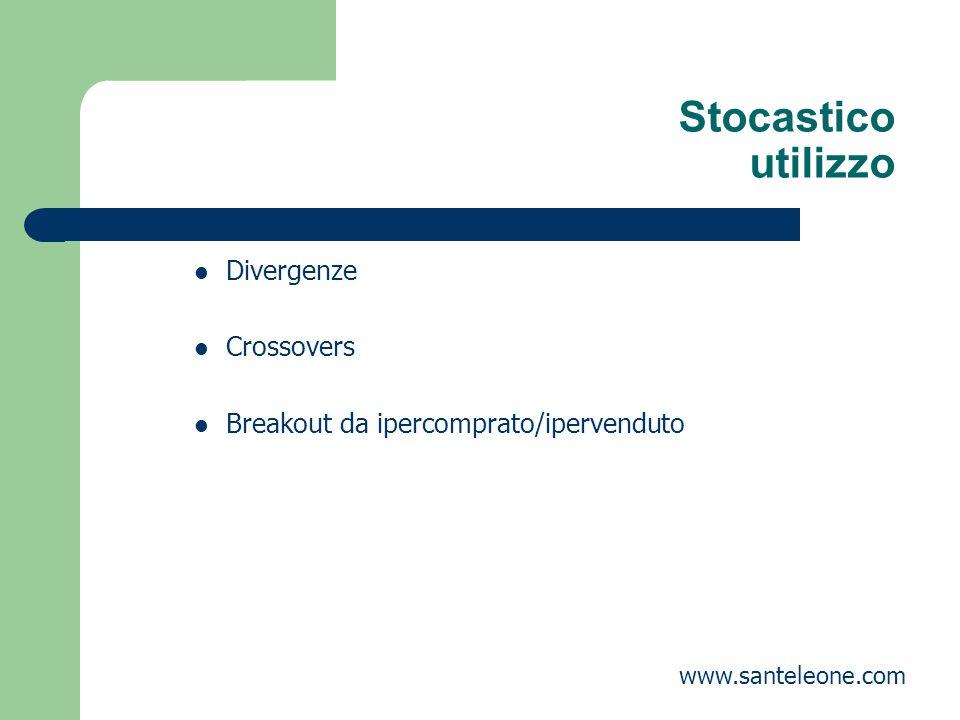 Stocastico utilizzo Divergenze Crossovers Breakout da ipercomprato/ipervenduto www.santeleone.com