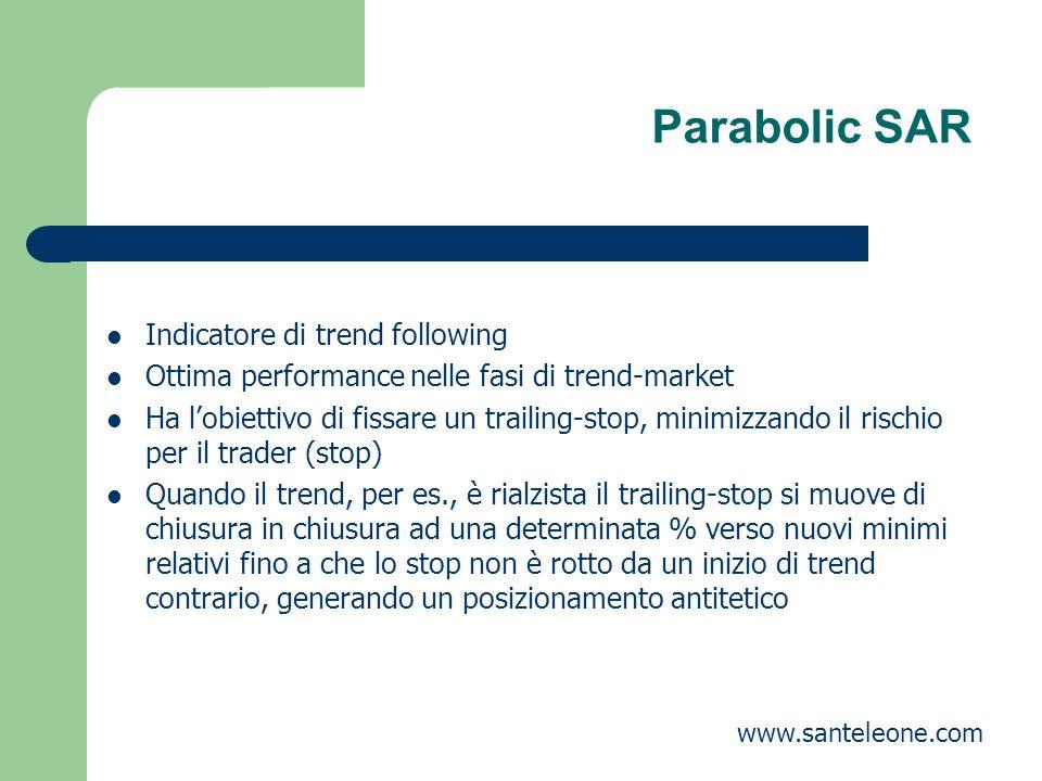 Parabolic SAR Indicatore di trend following Ottima performance nelle fasi di trend-market Ha lobiettivo di fissare un trailing-stop, minimizzando il r