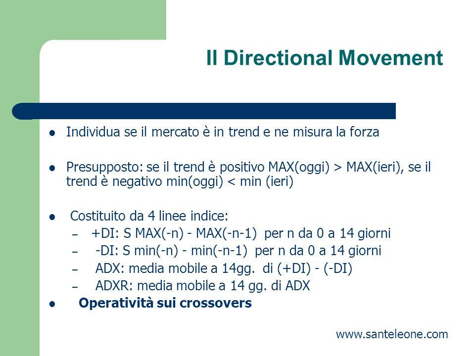 Il Directional Movement Individua se il mercato è in trend e ne misura la forza Presupposto: se il trend è positivo MAX(oggi) > MAX(ieri), se il trend