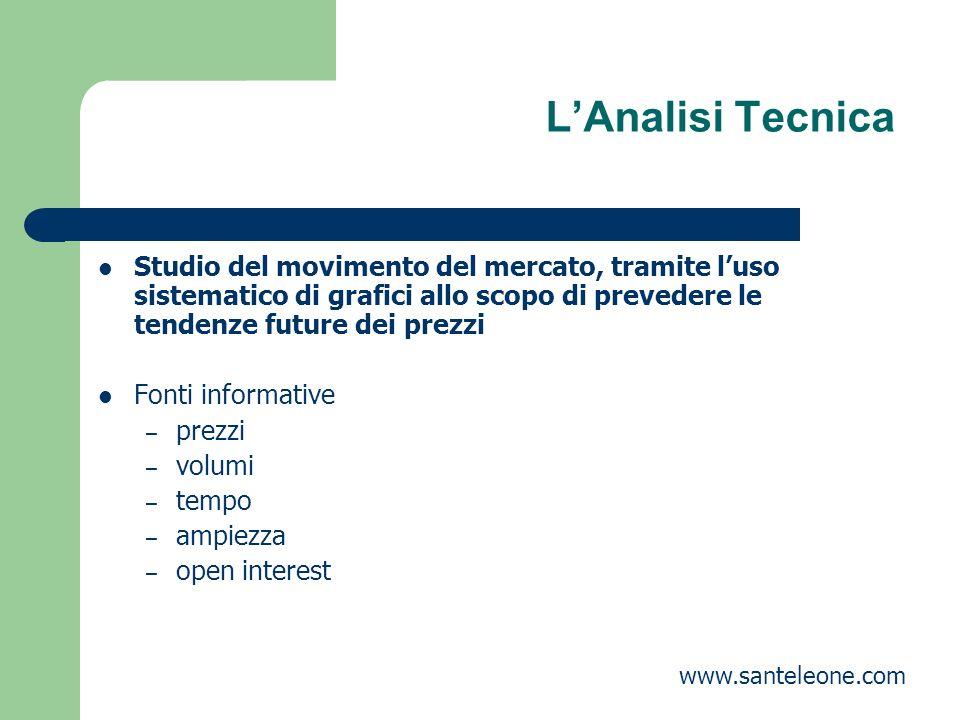 LAnalisi Tecnica Studio del movimento del mercato, tramite luso sistematico di grafici allo scopo di prevedere le tendenze future dei prezzi Fonti inf