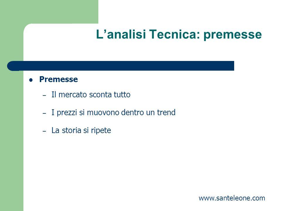 Lanalisi Tecnica: premesse Premesse – Il mercato sconta tutto – I prezzi si muovono dentro un trend – La storia si ripete www.santeleone.com