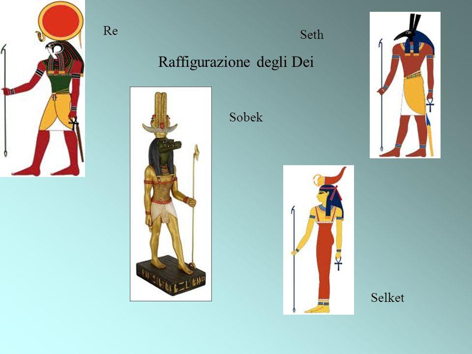 Re Sobek Selket Seth Raffigurazione degli Dei