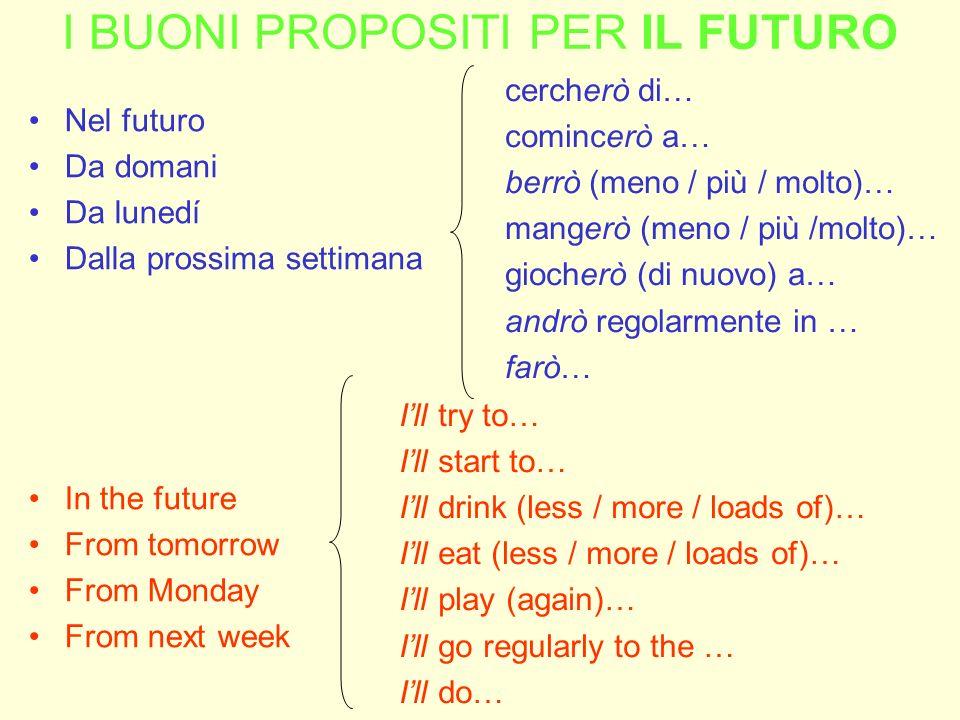I BUONI PROPOSITI PER IL FUTURO Nel futuro Da domani Da lunedí Dalla prossima settimana cercherò di… comincerò a… berrò (meno / più / molto)… mangerò