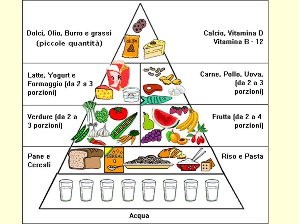 Per tenermi in forma cerco di seguire una dieta sana ed equilibrata, ma è difficile.