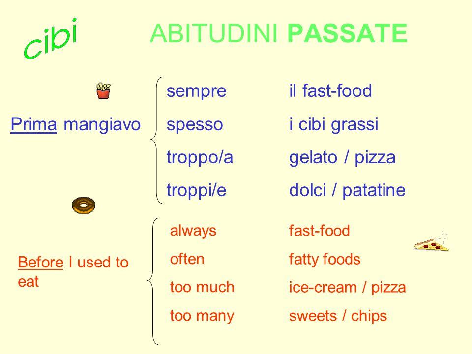 ABITUDINI PASSATE Prima mangiavo sempre spesso troppo/a troppi/e il fast-food i cibi grassi gelato / pizza dolci / patatine always often too much too
