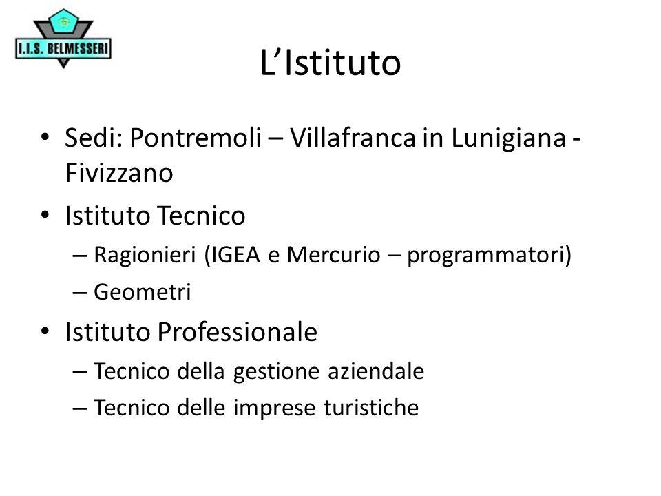 Confronti Giovani laureati – 30-34enni in possesso di titolo di studio universitario (Fonte: Portale Noi Italia – ISTAT) Italia: 19% Regione Toscana: 20%