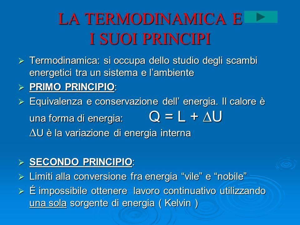 Secondo principio della termodinamica Enunciati del Secondo Principio della Termodinamica L enunciato di Kelvin: è impossibile realizzare una trasformazione termodinamica, il cui unico risultato, sia la conversione integrale di calore in lavoro.