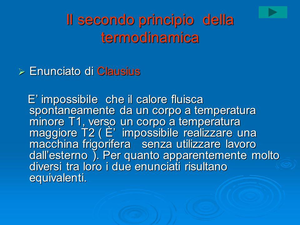 kelvin Clausius Occorrono almeno due sorgenti di calore: una calda per assorbire e una fredda per cedere calore Il calore non fluisce spontaneamente dal freddo al caldo