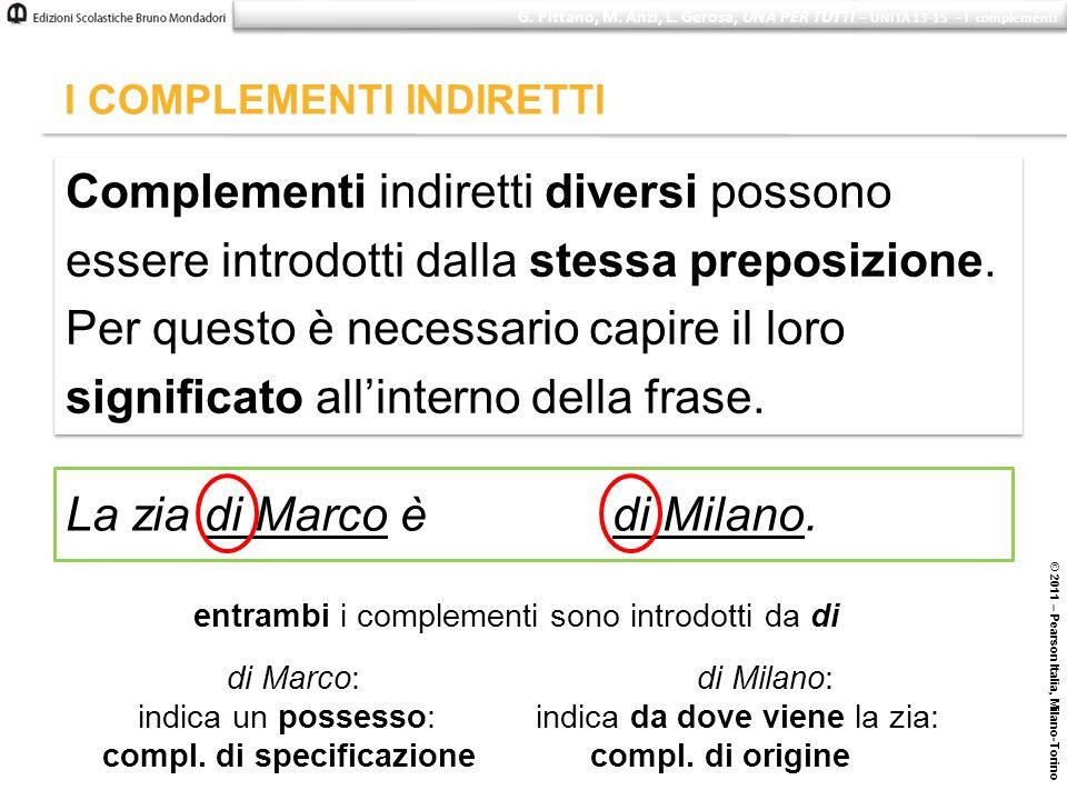 © 2011 – Pearson Italia, Milano-Torino I COMPLEMENTI INDIRETTI Complementi indiretti diversi possono essere introdotti dalla stessa preposizione. Per