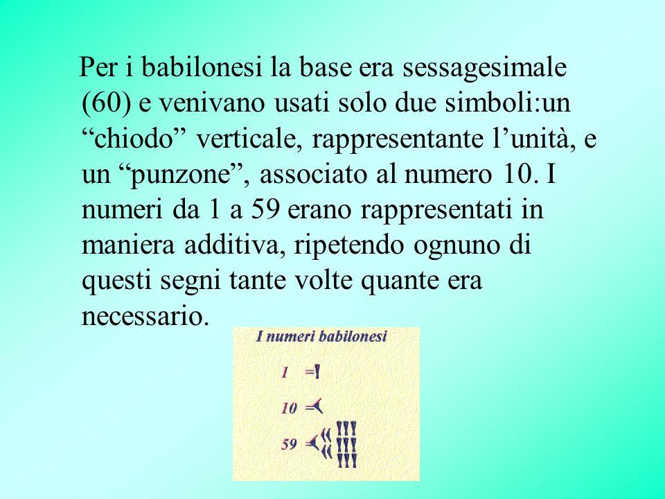 Per i babilonesi la base era sessagesimale (60) e venivano usati solo due simboli:un chiodo verticale, rappresentante lunità, e un punzone, associato