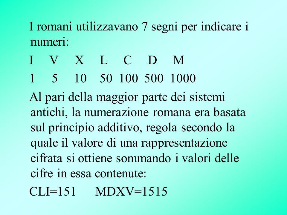 I romani utilizzavano 7 segni per indicare i numeri: I V X L C D M 1 5 10 50 100 500 1000 Al pari della maggior parte dei sistemi antichi, la numerazi