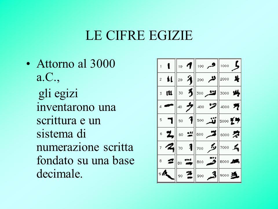 LE CIFRE EGIZIE Attorno al 3000 a.C., gli egizi inventarono una scrittura e un sistema di numerazione scritta fondato su una base decimale.