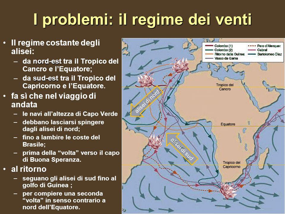I problemi: il regime dei venti Il regime costante degli alisei: nord-est –da nord-est tra il Tropico del Cancro e lEquatore; sud-est –da sud-est tra