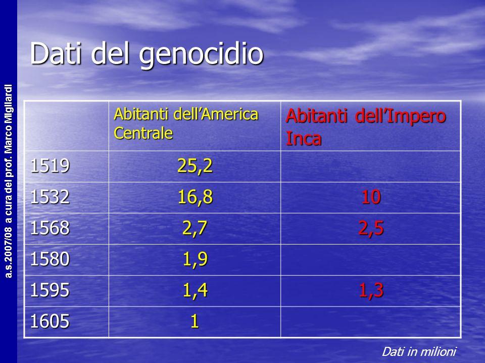 a.s.2007/08 a cura del prof. Marco Migliardi Conseguenze della Conquista Genocidio 3 cause: Genocidio 3 cause: –Stragi di massa –Sfruttamento –Epidemi