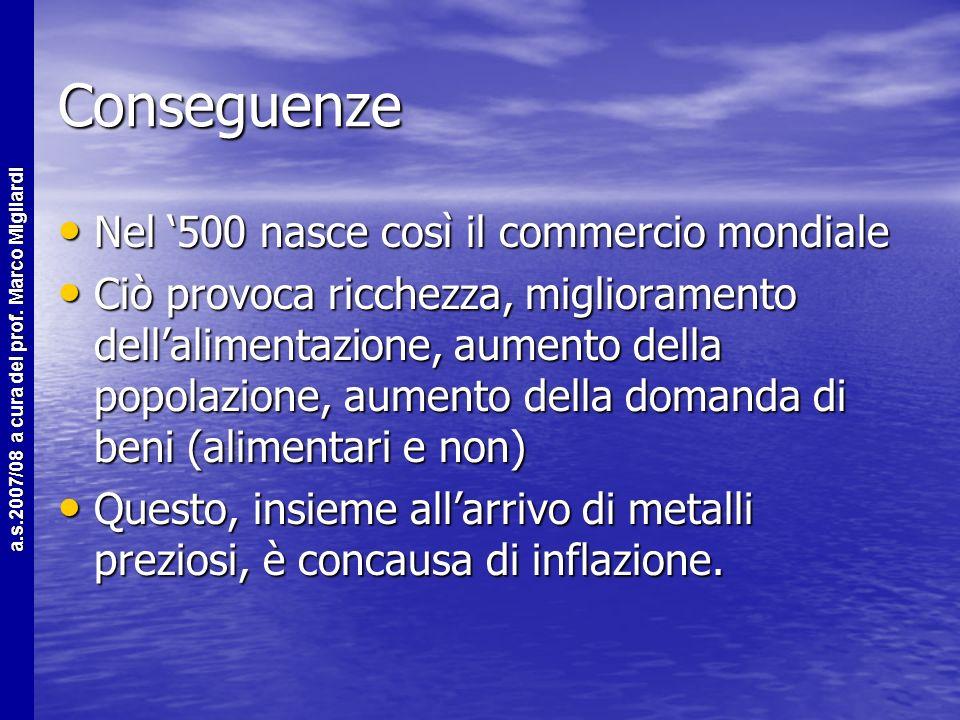 a.s.2007/08 a cura del prof. Marco Migliardi Il commercio triangolare 2 Bigiotteria Schiavi Cotone, materie prime