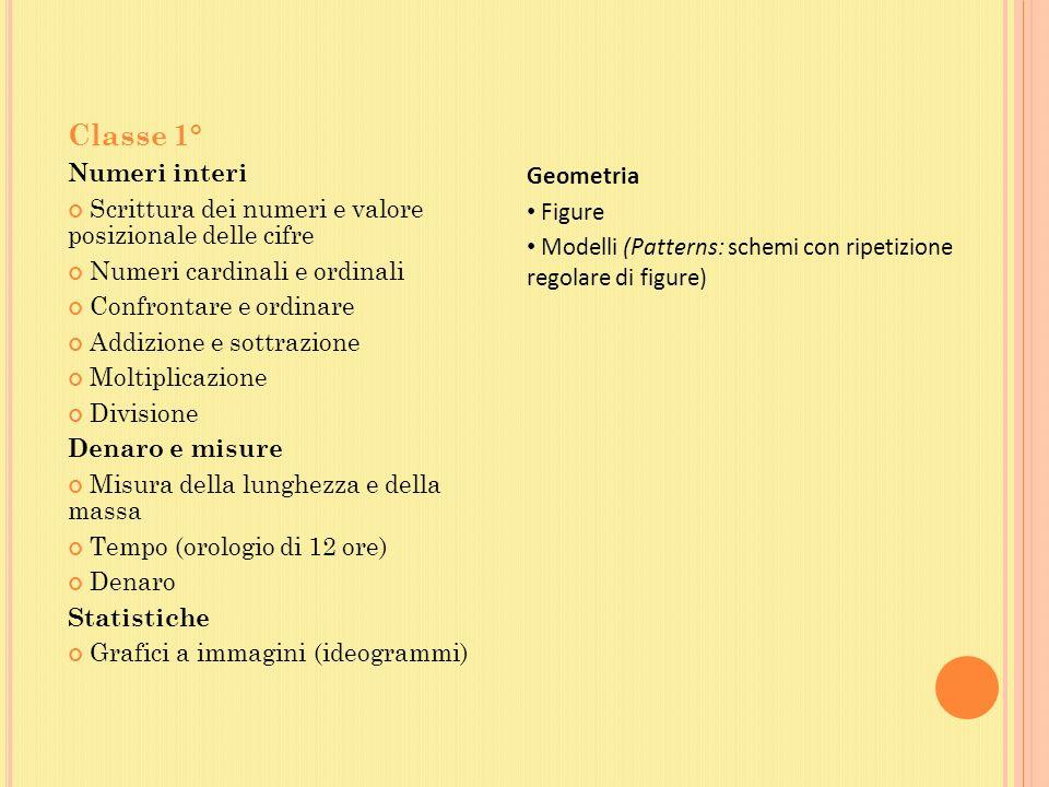 Classe 1° Numeri interi Scrittura dei numeri e valore posizionale delle cifre Numeri cardinali e ordinali Confrontare e ordinare Addizione e sottrazio