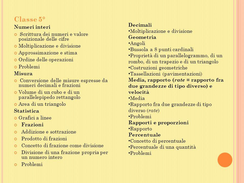 Classe 5° Numeri interi Scrittura dei numeri e valore posizionale delle cifre Moltiplicazione e divisione Approssimazione e stima Ordine delle operazi