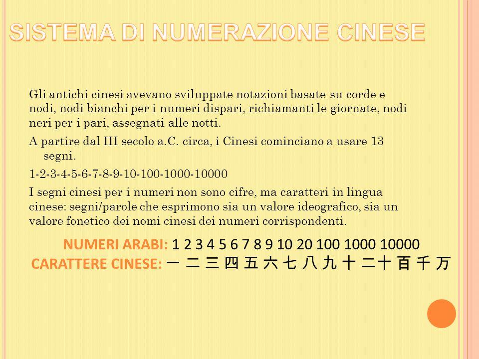 Gli antichi cinesi avevano sviluppate notazioni basate su corde e nodi, nodi bianchi per i numeri dispari, richiamanti le giornate, nodi neri per i pa