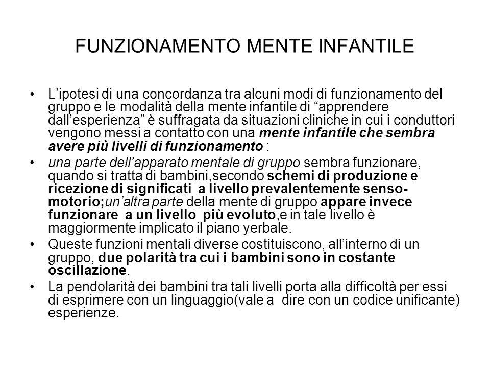 FUNZIONAMENTO MENTE INFANTILE Lipotesi di una concordanza tra alcuni modi di funzionamento del gruppo e le modalità della mente infantile di apprender