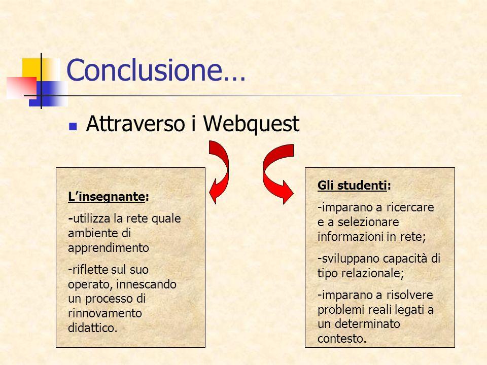 Conclusione… Attraverso i Webquest Linsegnante: -utilizza la rete quale ambiente di apprendimento -riflette sul suo operato, innescando un processo di