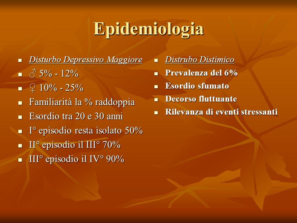 Epidemiologia Disturbo Depressivo Maggiore Disturbo Depressivo Maggiore 5% - 12% 5% - 12% 10% - 25% 10% - 25% Familiarità la % raddoppia Familiarità l