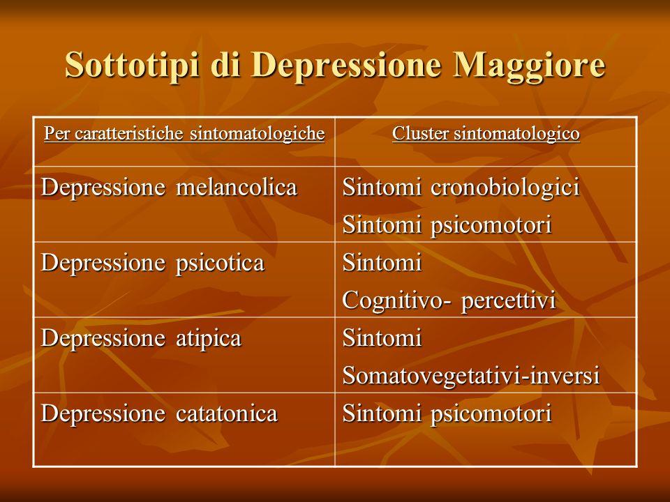 Sottotipi di Depressione Maggiore Per caratteristiche sintomatologiche Cluster sintomatologico Depressione melancolica Sintomi cronobiologici Sintomi