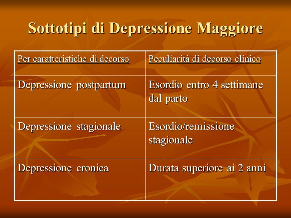Sottotipi di Depressione Maggiore Per caratteristiche di decorso Peculiarità di decorso clinico Depressione postpartum Esordio entro 4 settimane dal p