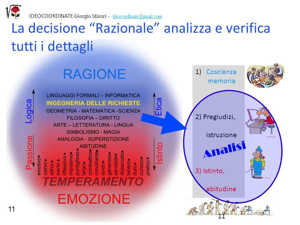 1)Coscienza memoria 2) Pregiudizi, istruzione 3) Istinto, abitudine 11 IDEOCOORDINATE Giorgio Misuri - ideocordinate@gmail.com 11 Analisi La decisione