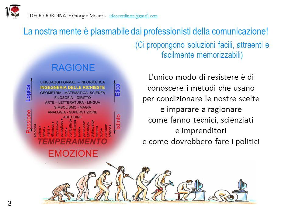 IDEOCOORDINATE Giorgio Misuri - ideocordinate@gmail.com La nostra mente è plasmabile dai professionisti della comunicazione! L'unico modo di resistere