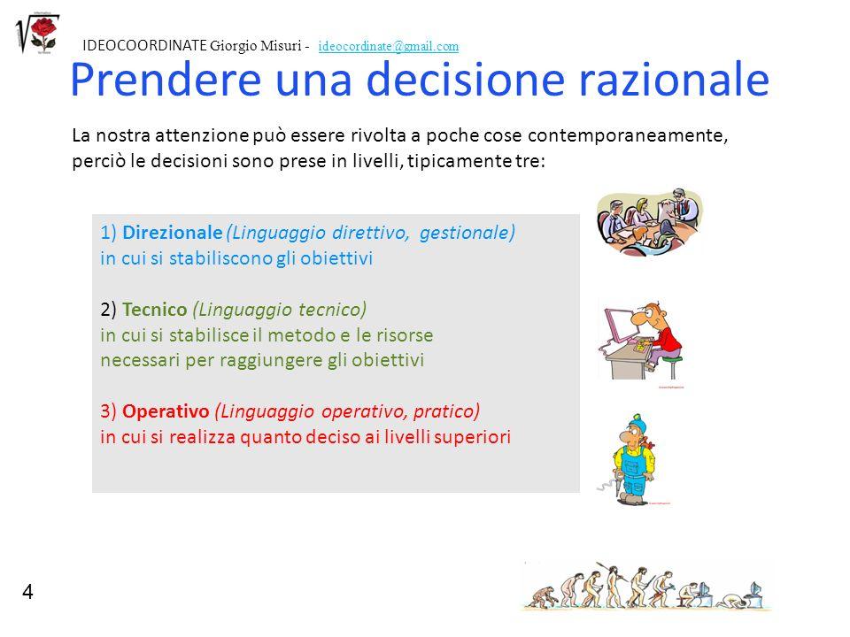 4 IDEOCOORDINATE Giorgio Misuri - ideocordinate@gmail.com Prendere una decisione razionale 1) Direzionale (Linguaggio direttivo, gestionale) in cui si