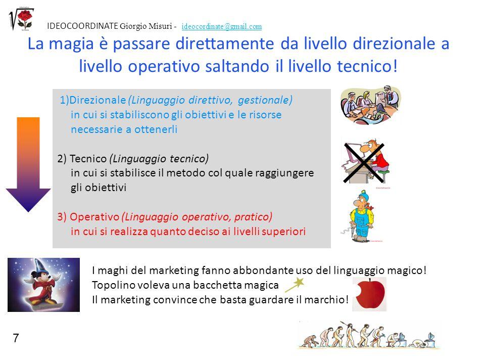 7 IDEOCOORDINATE Giorgio Misuri - ideocordinate@gmail.com La magia è passare direttamente da livello direzionale a livello operativo saltando il livel
