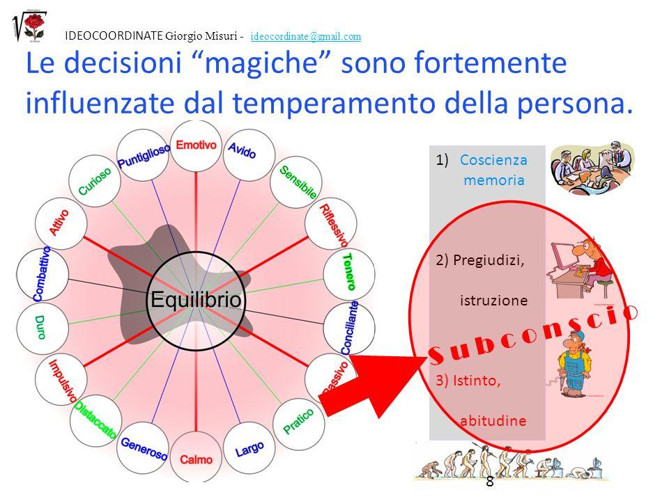 1)Coscienza memoria 2) Pregiudizi, istruzione 3) Istinto, abitudine 8 IDEOCOORDINATE Giorgio Misuri - ideocordinate@gmail.com Le decisioni magiche son