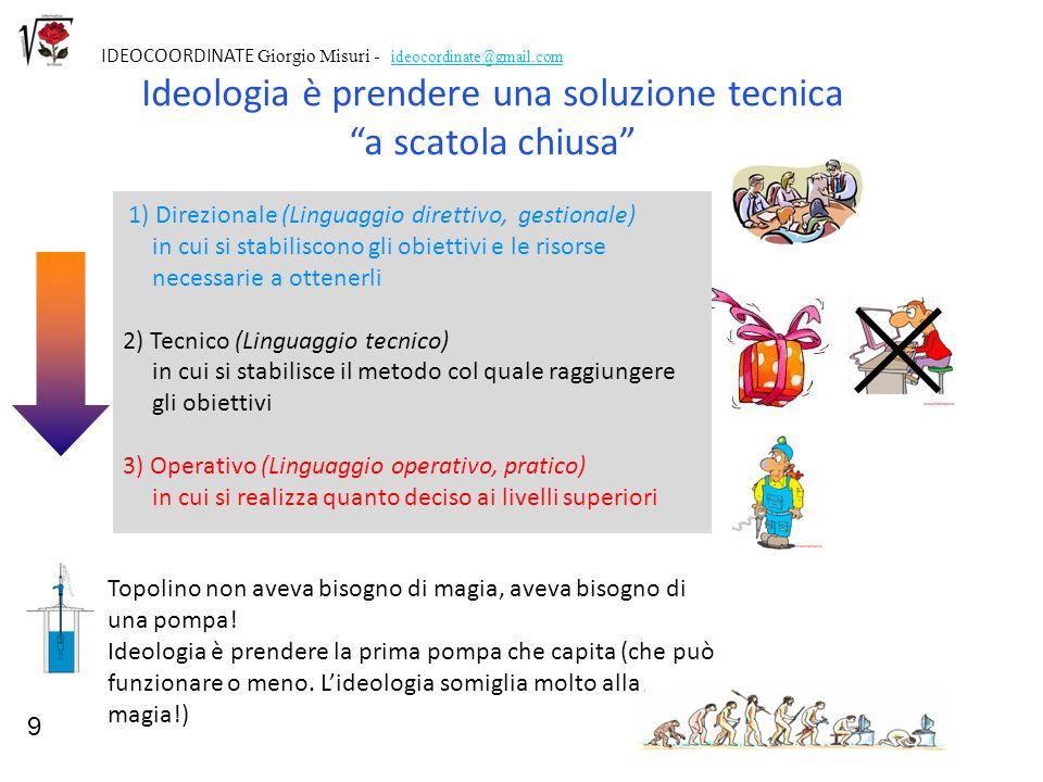 9 IDEOCOORDINATE Giorgio Misuri - ideocordinate@gmail.com Ideologia è prendere una soluzione tecnica a scatola chiusa Topolino non aveva bisogno di ma