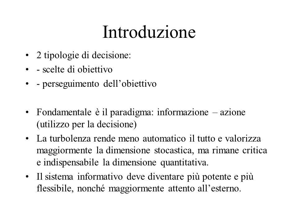 Introduzione 2 tipologie di decisione: - scelte di obiettivo - perseguimento dellobiettivo Fondamentale è il paradigma: informazione – azione (utilizz