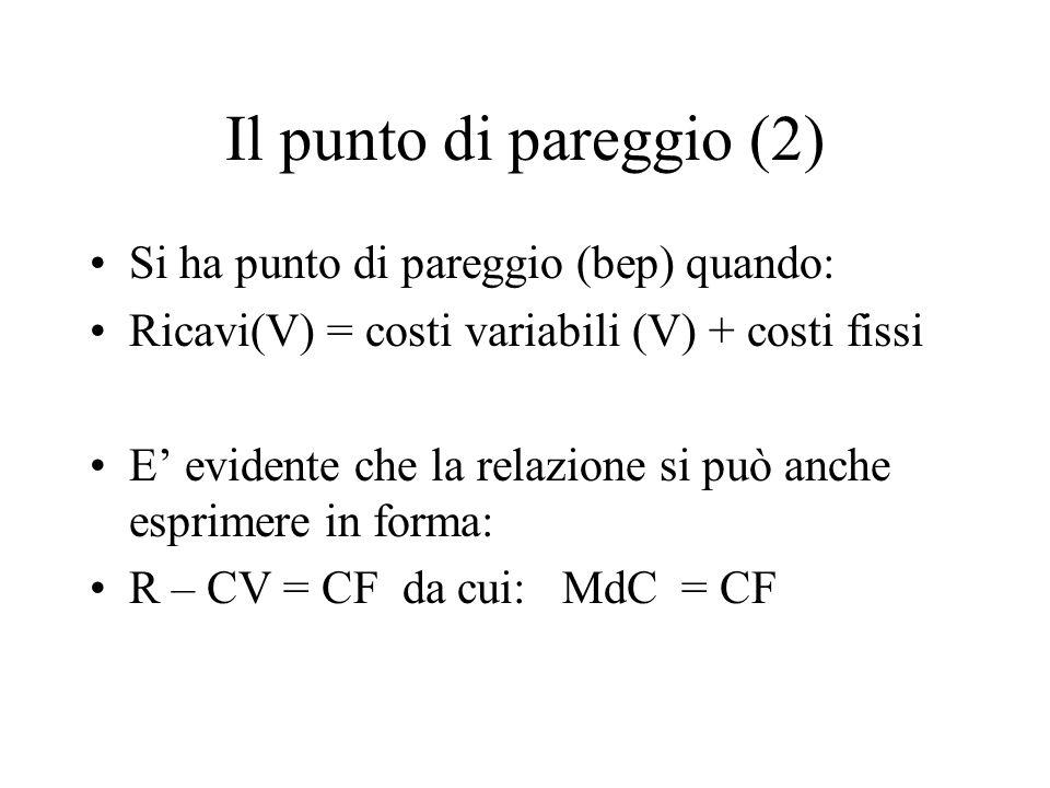 Il punto di pareggio (2) Si ha punto di pareggio (bep) quando: Ricavi(V) = costi variabili (V) + costi fissi E evidente che la relazione si può anche