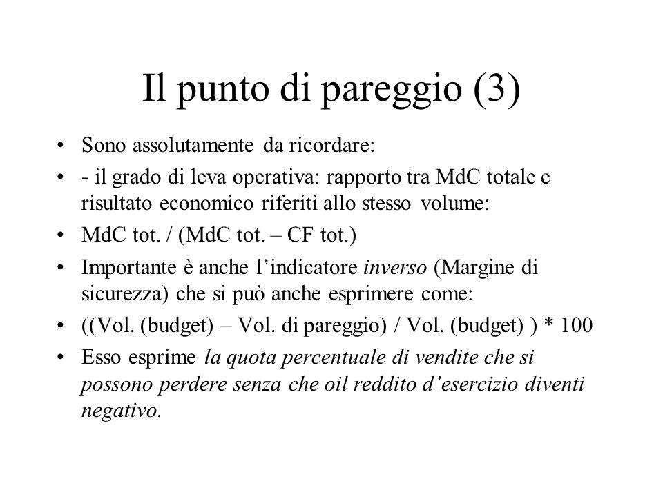 Il punto di pareggio (3) Sono assolutamente da ricordare: - il grado di leva operativa: rapporto tra MdC totale e risultato economico riferiti allo st