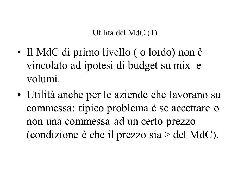 Utilità del MdC (2) Particolarmente utile risulta il MdC % ( di solito calcolato in % ai Ricavi) Utilissimo il MdC per fattore scarso (calcolato come MdC/f.s., ove il fs è espresso in unità fisiche)