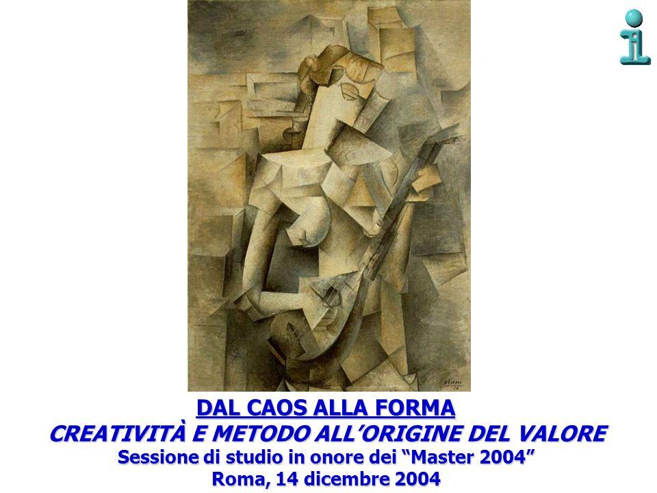 DAL CAOS ALLA FORMA CREATIVITÀ E METODO ALLORIGINE DEL VALORE Sessione di studio in onore dei Master 2004 Roma, 14 dicembre 2004